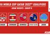 Le parcours du Canada vers la Coupe du Monde de la FIFA Qatar 2022